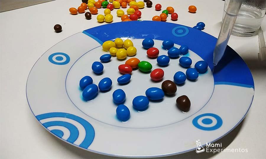 Experimento preparado para echar agua a los caramelos