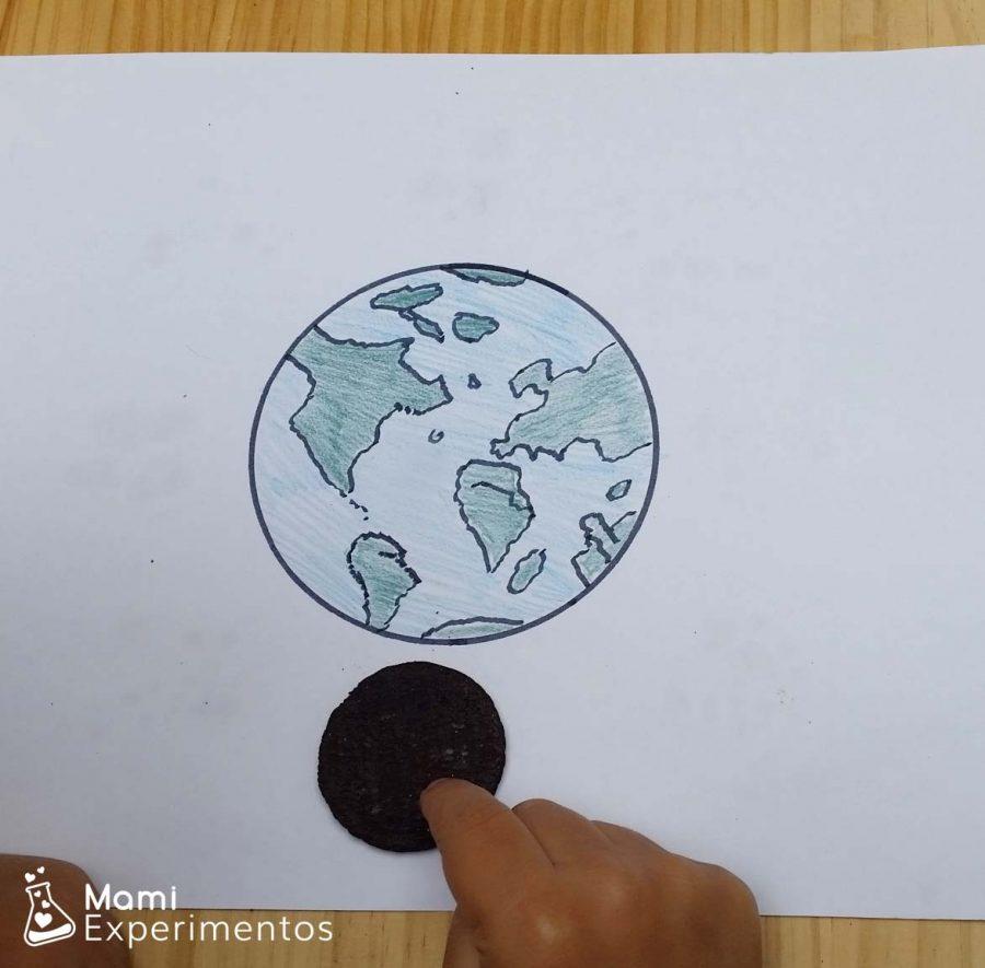Colocamos las fases alrededor de l planeta tierra
