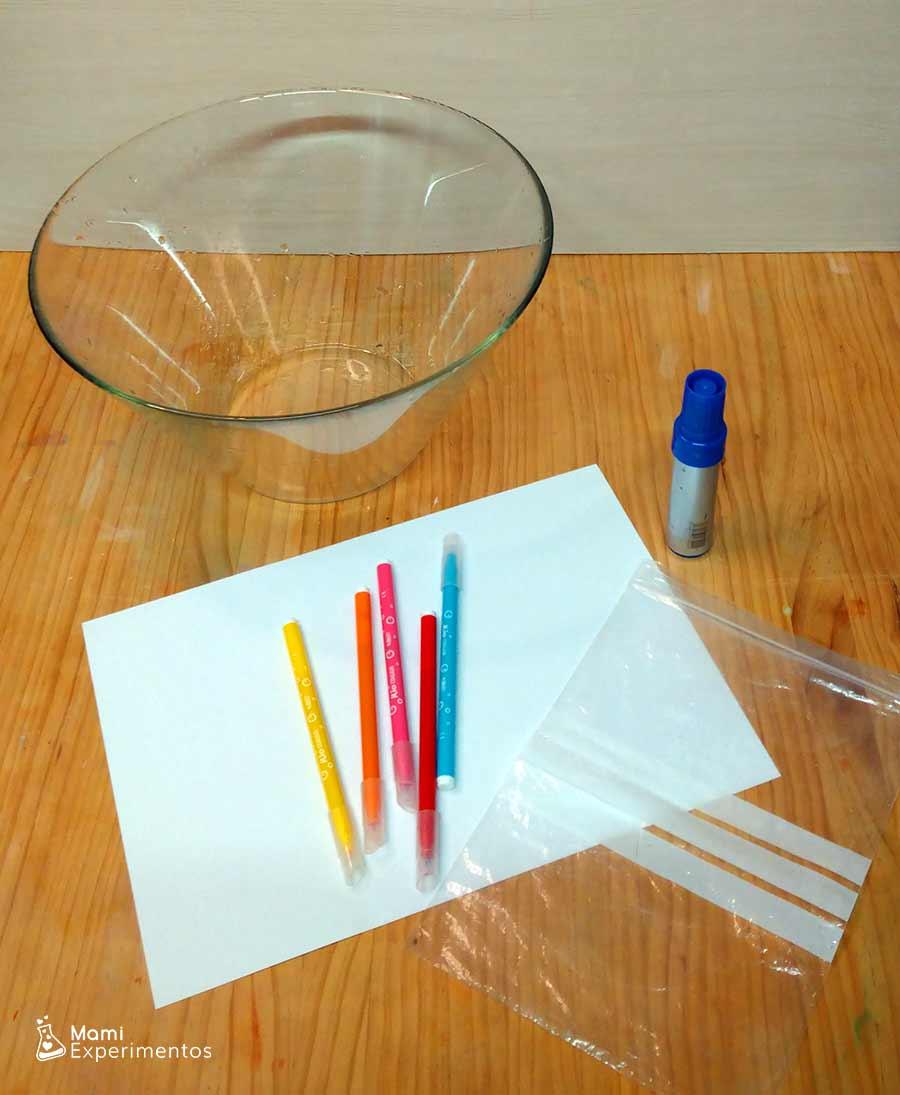 Materiales necesarios experimento refracción de la luz virus que desaparecen